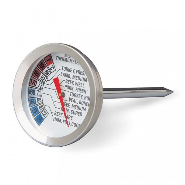 Thermometer Fleisch