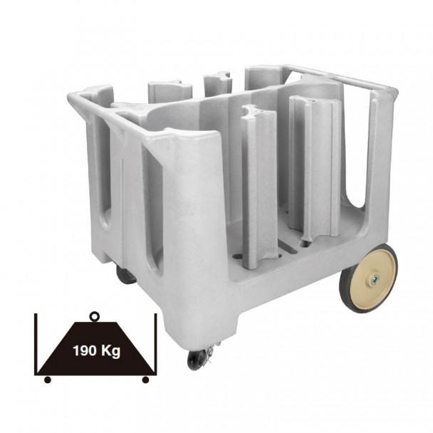 Wagen Portaplatos Polypropylen 190 kg